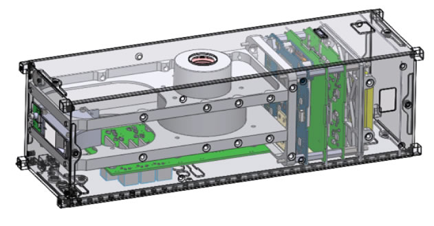A CubeSat is a system of systems.