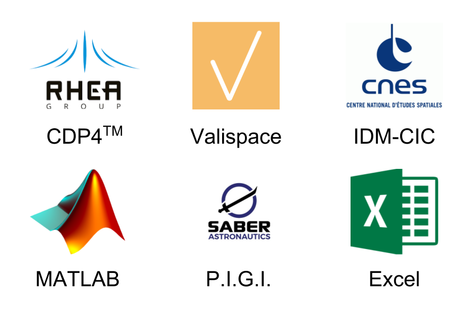The growing satsearch software integration ecosystem.