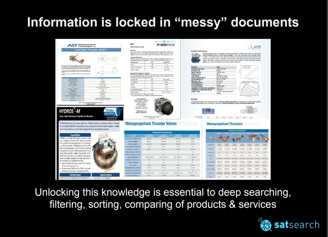 satsearch ontology workshop presentation slide 1