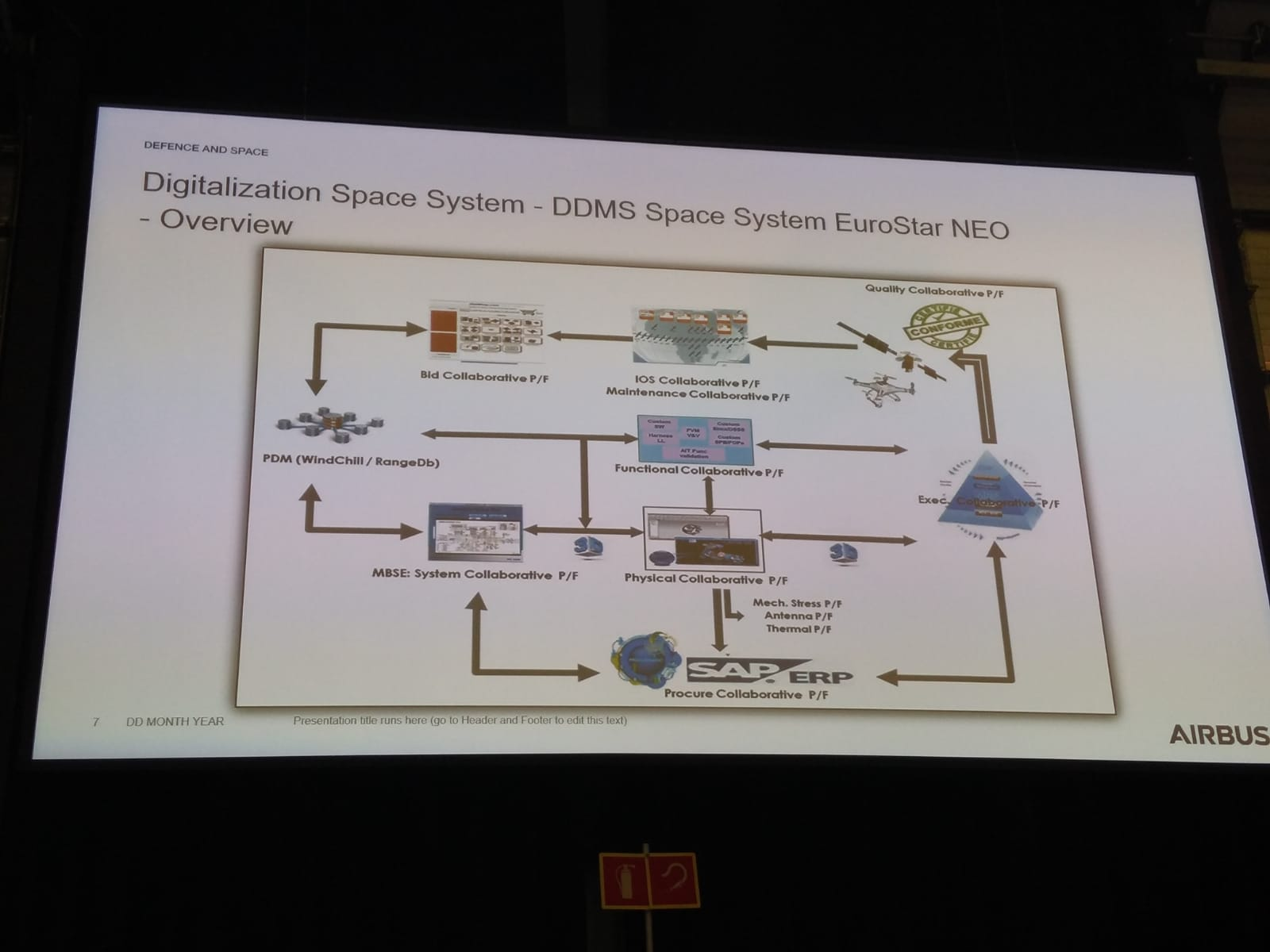 The digitized space system