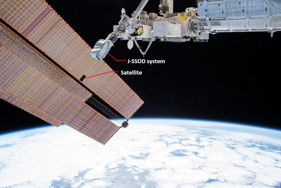 the J-SSOD system