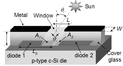 sun sensor listings on satsearch