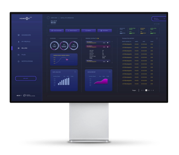 sfera technologies on satsearch